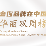 Issue 1.  Luxury Brands in China Bi-weekly: Blancpain / Moncler / Dior / Giada